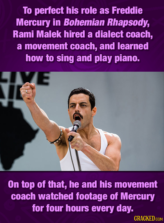 To perfect his role as Freddie Mercury in Bohemian Rhapsody, Rami Malek hired a dialect coach, a movement coach, and learned how to sing and play pian