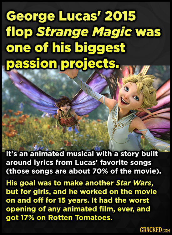 George Lucas' 2015 flop Strange Magic was one of his biggest passion projects. It's an animated musical with a story built around lyrics from Lucas' f