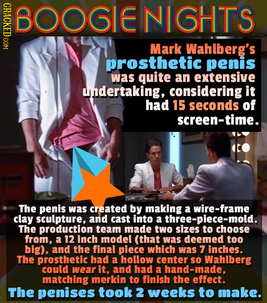 RIENIGHTS Mark Wahlberg's prosthetic penis was quite an extensive undertaking, considering it had 15 seconds of screen-time The penis was created by m