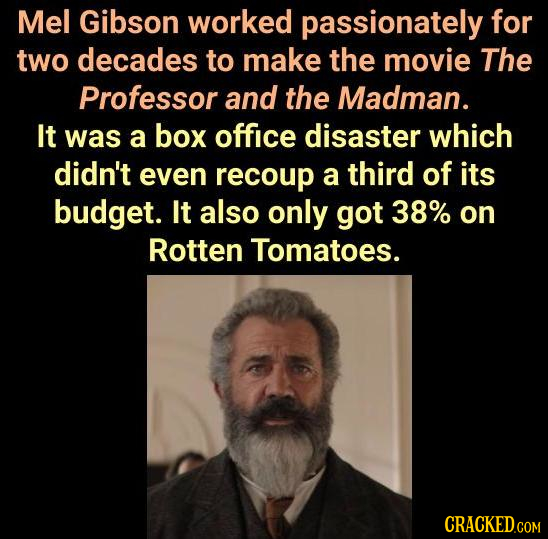 Mel Gibson worked passionately for two decades to make the movie The Professor and the Madman. It was a box office disaster which didn't even recoup a