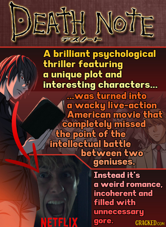 DEATH Note Xn A brilliant psychological thriller featuring a unique plot and interesting characters... ...was turned into a wacky ve-action American m