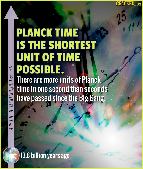 CRACKEDGON 25 PLANCK TIME IS THE SHORTEST UNIT OF TIME L POSSIBLE. There are more unit's of Planck time in one second than seconds have passed since t
