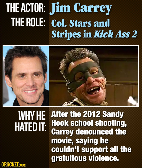 THE ACTOR: Jim Carrey THE ROLE: Col. Stars and Stripes in Kick Ass 2 WHY HE After the 2012 Sandy HATED IT: Hook school shooting, Carrey denounced the