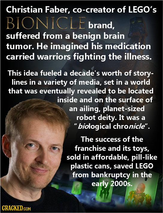 Christian Faber, co-creator of LEGO'S BIONICLE brand, suffered from a benign brain tumor. He imagined his medication carried warriors fighting the ill