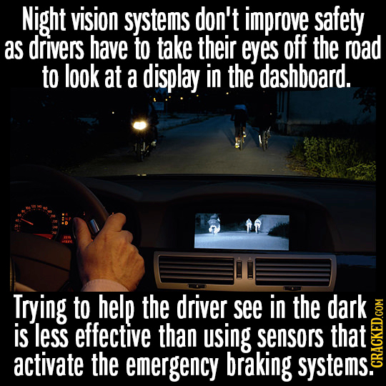Night vision systems don't improve safety as drivers have to take their eyes off the road to look at a display in the dashboard. Trying to help the dr