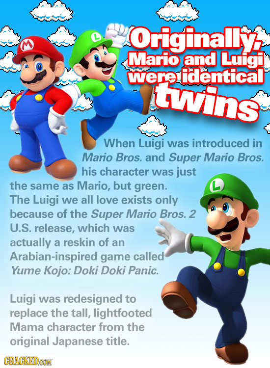 Originallyh Mario and Luigi were identical twins When Luigi was introduced in Mario Bros. and Super Mario Bros. his character was just the same as Mar