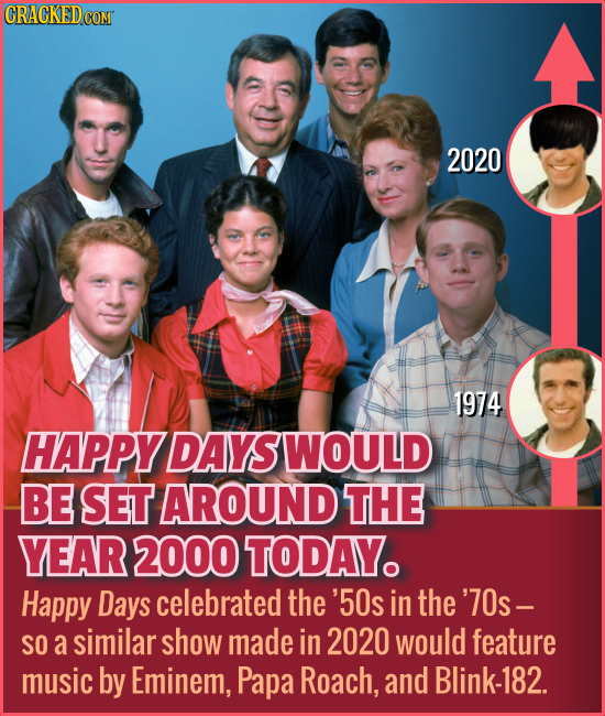 CRACKEDCOMT 2020 1974 HAPPY DAYS WOULD BE SET AROUND THE YEAR 2000 TODAY. Happy Days celebrated the '50s in the '70s - SO a similar show made in 2020