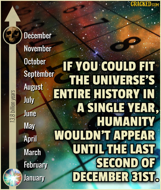 CRACKED CON December November October IF YOU COULD FIT September THE UNIVERSE'S August ENTIRE HISTORY IN July A SINGLE YEAR, bil June HUMANITY 13.8 Ma