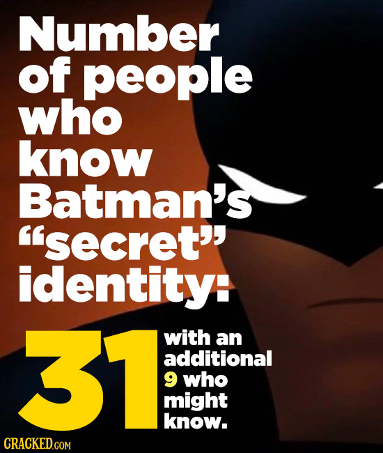 Number of people who know Batman's secret identity: 31 with an additional 9 who might know.