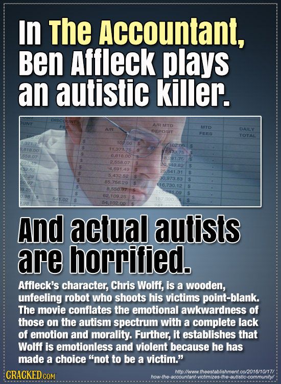 IN The AcCOuntant, Ben Affleck plays an autistic killer. DISCOUNTS A/R MTD MTD A/R DEPOSIT DAILY FEES TOTAL 0200 S 11.37175 1473.75 6.818.00 8.291.76