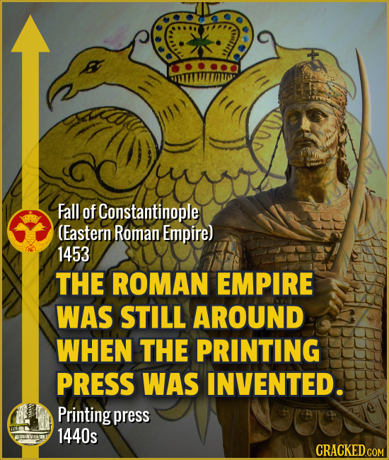 Fall of Constantinople (Eastern Roman Empire) 1453 THE ROMAN EMPIRE WAS STILL AROUND WHEN THE PRINTING PRESS WAS INVENTED. Printing press 1440s