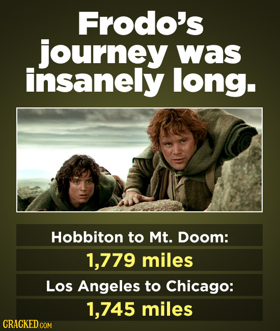 Frodo's journey was insanely long. Hobbiton to Mt. Doom: 1,779 miles Los Angeles to Chicago: 1,745 miles