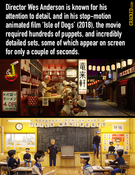 Director Wes Anderson is known for his attention to detail and in his stop-motion animated film 'Isle of Dogs (2018). the movie cRan required hundred