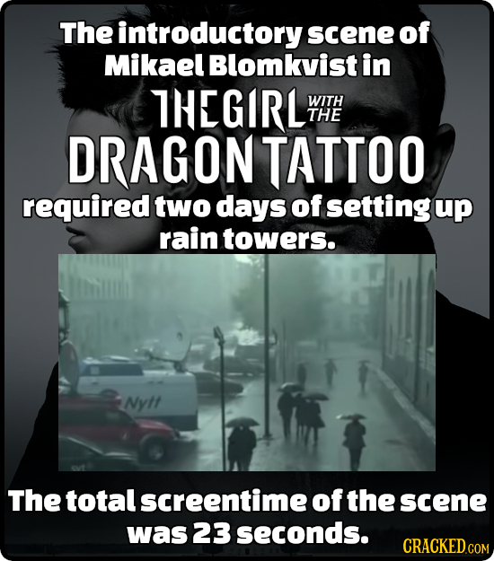 The introductory scene of Mikael Blomkvist in IHEGIRL WITH THE DRAGONTATTOO required two days of setting up rain towers. Nytt The total screentimeof t