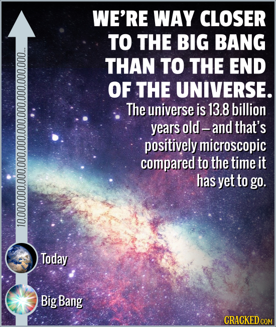 WE'RE WAY CLOSER TO THE BIG BANG THAN TO THE END OF THE UNIVERSE. The universe is 13.8 billion years old- -and that's positively microscopic compared