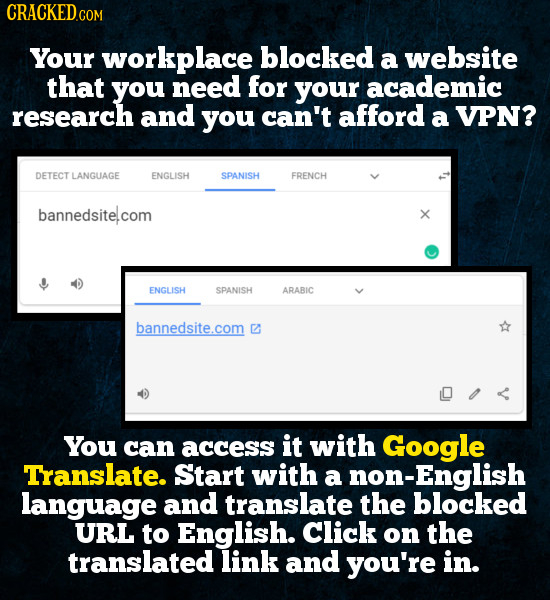 CRACKED COM Your workplace blocked a website that you need for your academic research and you can't afford a VPN? DETECT LANGUAGE ENGLISH SPANISH FREN