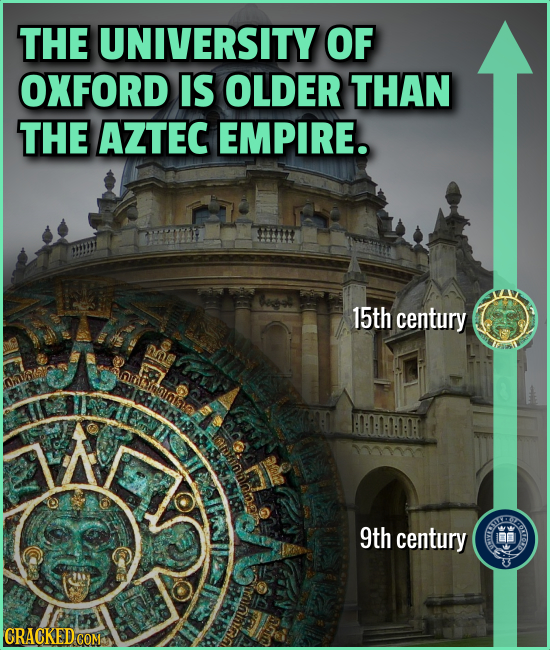 THE UNIVERSITY OF OXFORD IS OLDER THAN THE AZTEC EMPIRE. 15th century 0:0:0:0:0:0t 00 TIR 9th century CRACKED COM