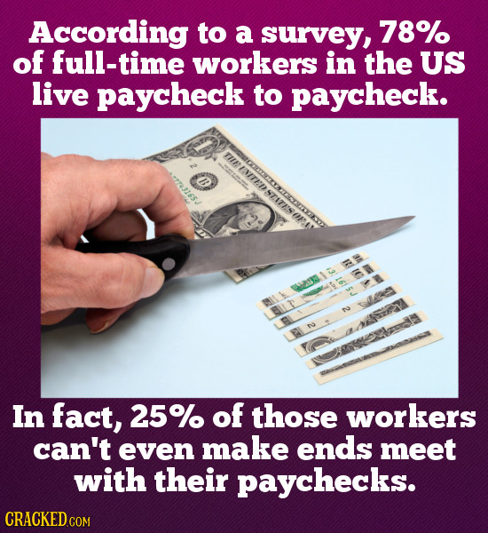 According to a survey, 78% of full-time workers in the US live paycheck to paycheck. THENITED STIT O 98 B 4e r N In fact, 25% of those workers can't e