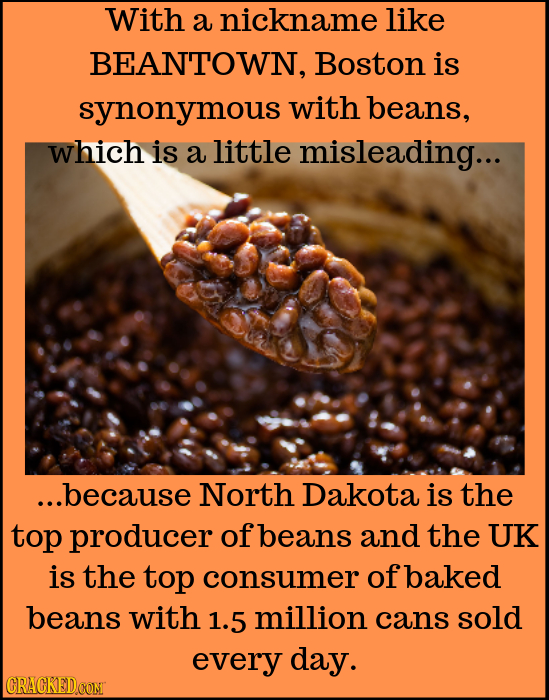 With a nickname like BEANTOWN, Boston is synonymous with beans, which is a little misleading... ...because North Dakota is the top producer of beans a