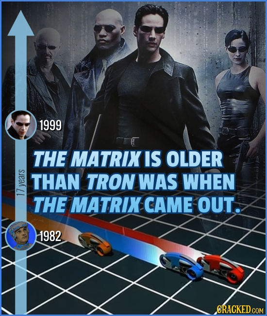 1999 THE MATRIX IS OLDER THAN TRON WAS WHEN yed 17 THE MATRIX CAME OUT. 1982