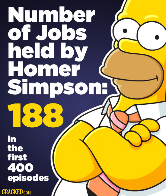 Number of Jobs held by Homer Simpson: 188 in the first 400 episodes