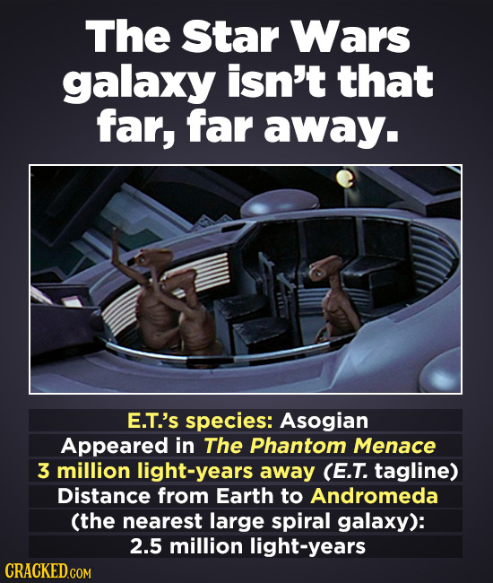 The Star Wars galaxy isn't that far, far away. E.T.'s species: Asogian Appeared in The Phantom Menace 3 million light-years away (E.T. tagline) Distan