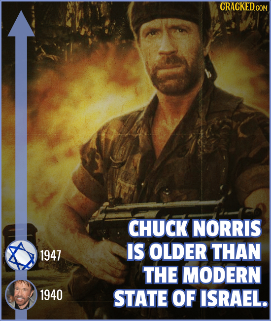 CRACKEDcO CHUCK NORRIS IS OLDER THAN 1947 THE MODERN 1940 STATE OF ISRAEL.