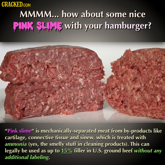 20 Horrifying but True Facts About How Your Food is Made