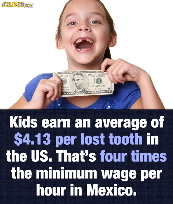 GRAGKEDDON WENT 035S88 AUCA D160155586 Kids earn an average of $4.13 per lost tooth in the US. That's four times the minimum wage per hour in Mexico.