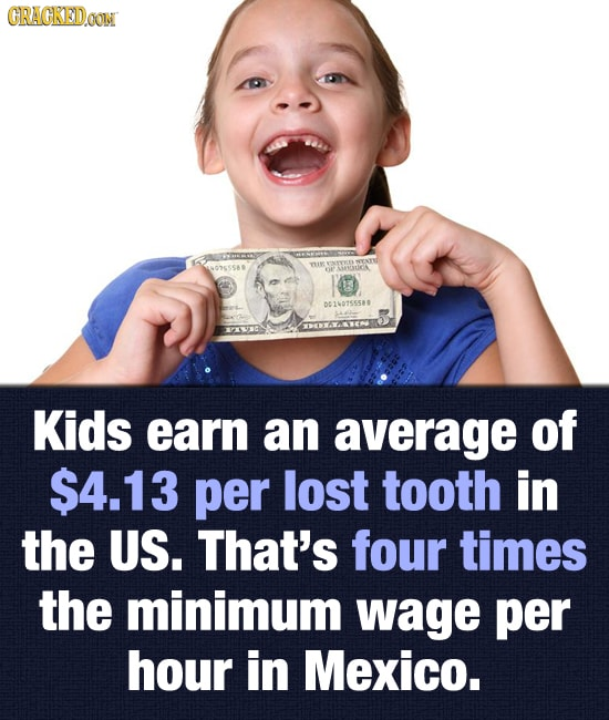 28 Crazy Stats About Money You Really Ought To Know