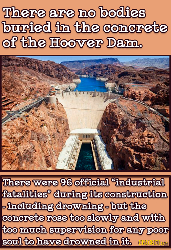 There are no bodies buried in the concrete of the Hoover Dam. There were 96 official industrial fatalities during its sconstruction including drowni