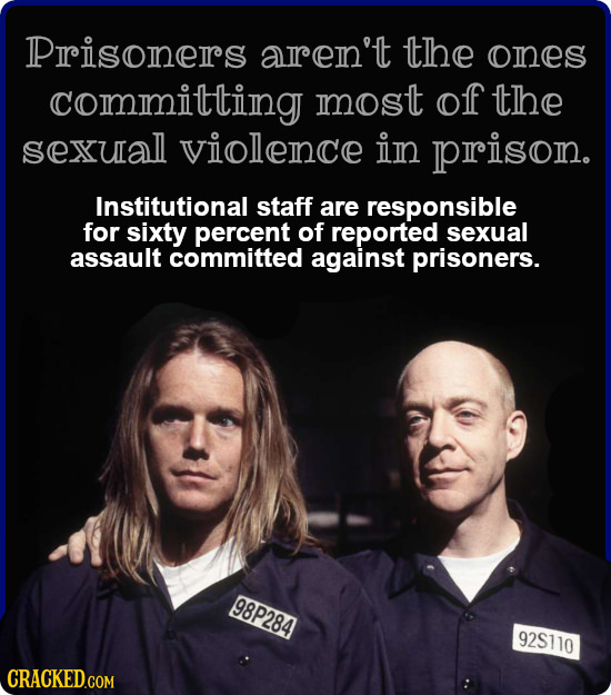 Prrisoners aren't thhe ones committing most of the sexual violence in prison. Institutional staff are responsible for sixty percent of reported sexual