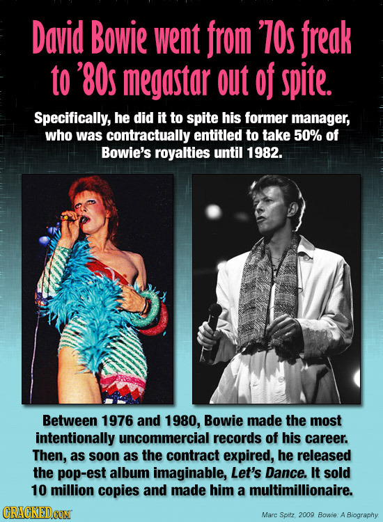 David Bowie went from '70s freak to '80S megastar out of spite. Specifically, he did it to spite his former manager, who was contractually entitled to