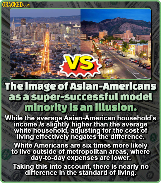 CRACKEDCON VS The image of Asian-Americans as a super-successful model minority is an illusion. While the average Asian-American household's income is