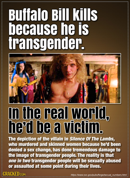 Buffalo Bill kills because he is transgender. In the real world, he'd be a victim. The depiction of the villain in Silence Of The Lambs, who murdered