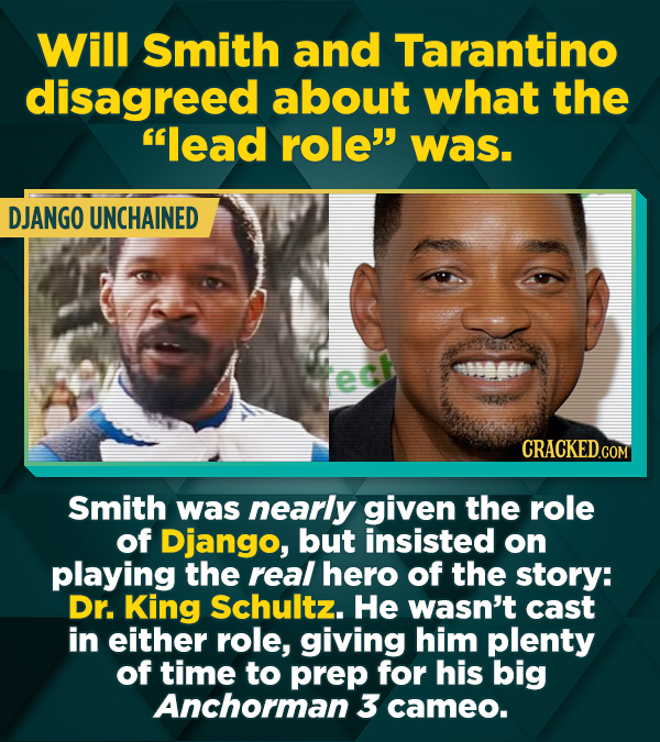Will Smith and Tarantino disagreed about what the lead role was. DJANGO UNCHAINED ect CRACKED.cO Smith was nearly given the role of Django, but insi