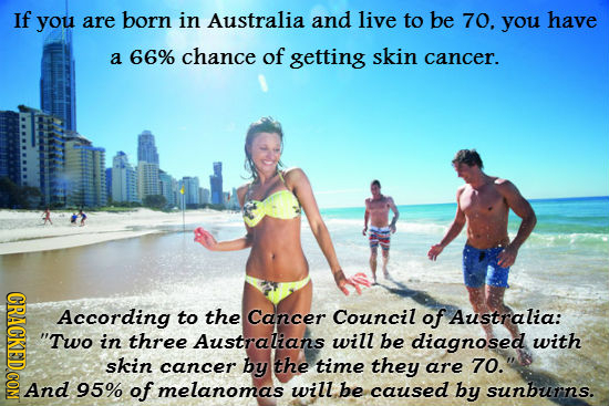 If you are born in Australia and live to be 70. you have a 66% chance of getting skin cancer. GRACGK According to the Cancer Council of Australia: Tw