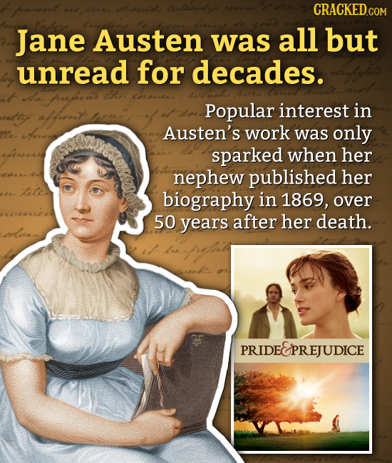prueel ati Jane Austen was all but unread for decades. he it Popular interest in ter affam Austen's work was only sparked when her nephew published he