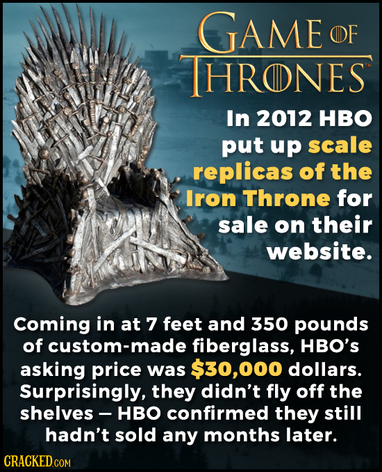 GAME OF THRONES In 2012 HBO put up scale replicas of the Iron Throne for sale on their website. Coming in at 7 feet and 350 pounds of custom-made fibe