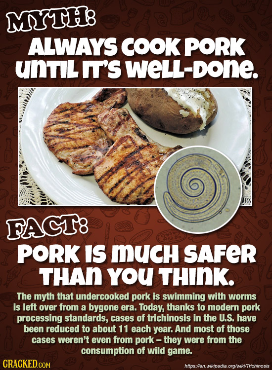 MYTH: ALWAYS COOK PORK UnTL I'S SWELL-DONE. FACT8 PORK IS MUCH SAFER THAN you THINK. The myth that undercooked pork is swimming with worms is left ove