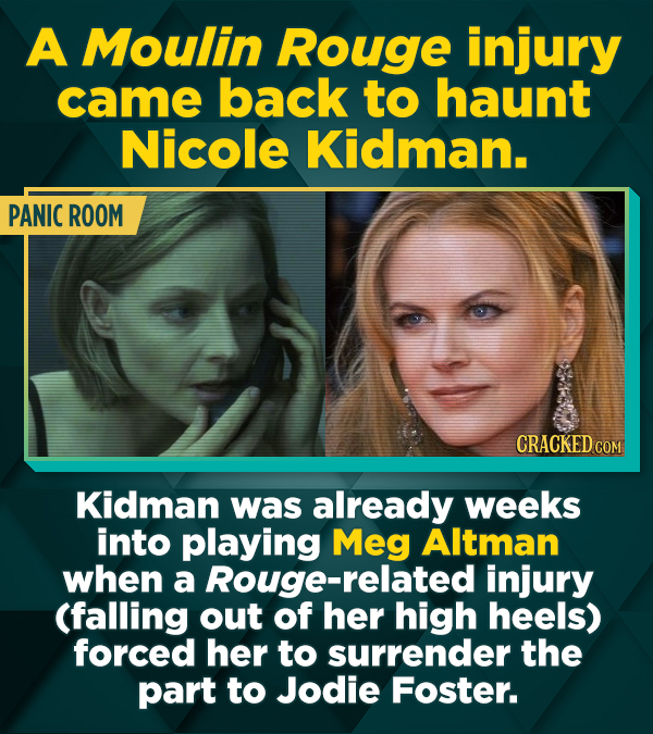 A Moulin ROugE injury came back to haunt Nicole Kidman. PANIC ROOM CRACKED CON Kidman was already weeks into playing Meg Altman when a Rouge-related i