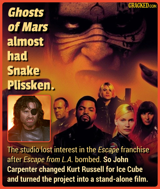 Ghosts of Mars almost had Snake Plissken. The studio lost interest in the Escape franchise after Escape from L.A. bombed. So John Carpenter changed Ku