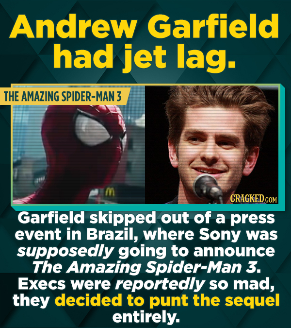 Andrew Garfield had jet lag. THE AMAZING SPIDER-MAN 3 CRACKED COM Garfield skipped out of a press event in Brazil, where Sony was supposedIy going to