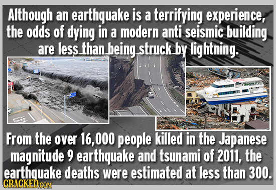 Although an earthquake is a terrifying experience, the odds of dying in a modern anti seismic building are less than being struck by lightning. From t