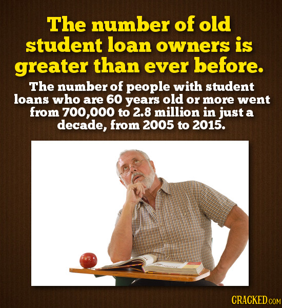 The number of old student loan owners is greater than ever before. The number of people with student loans who are 60 years old or more went from 700,