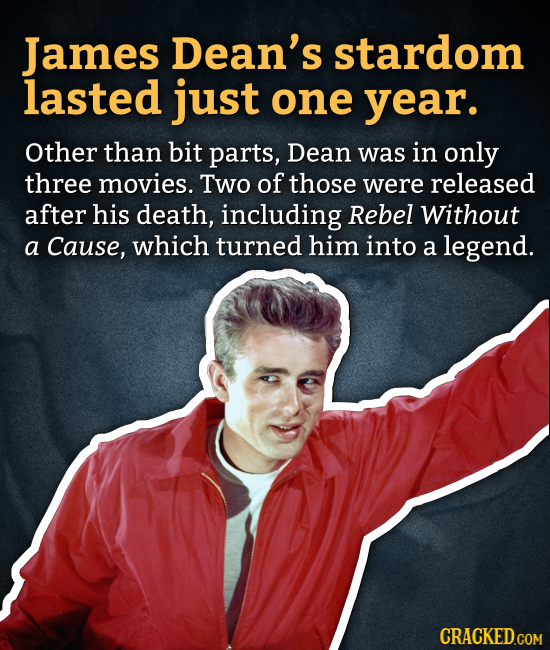 James Dean's stardom lasted just one year. Other than bit parts, Dean was in only three movies. Two of those were released after his death, including