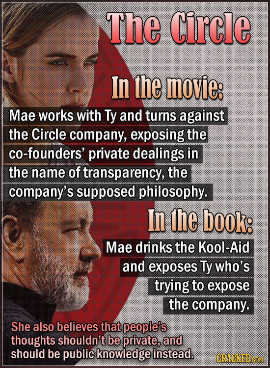 The Circle In the movie: Mae works with Ty and turns against the Circle company, exposing the co-founders' private dealings in the name of transparenc