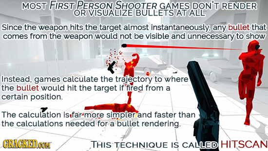 MOST FIRST PERSON SHOOTER GAMES DON'T RENDER OR VISUALIZE BULLETS AT ALL Since the weapon hits the target almost instantaneously.e any bullet that com