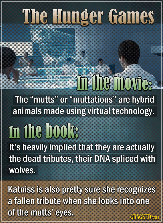 The Hunger Games In the movie: The mutts or muttations are hybrid animals made using virtual technology. In the book: It's heavily implied that th
