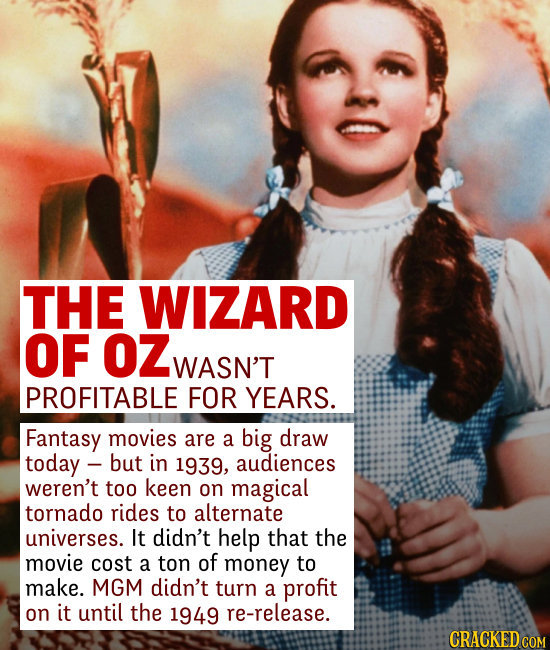 THE WIZARD OF OZ WASN'T PROFITABLE FOR YEARS. Fantasy movies are a big draw today - but in 1939, audiences weren't too keen on magical tornado rides t